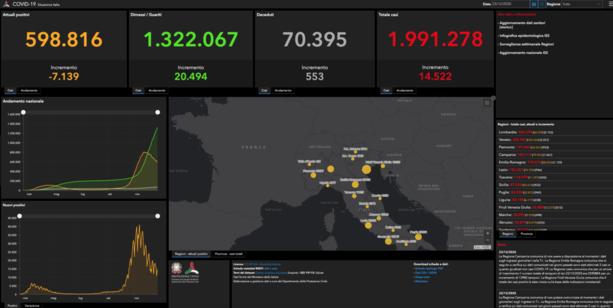 Coronavirus, superati i 70mila morti in Italia
