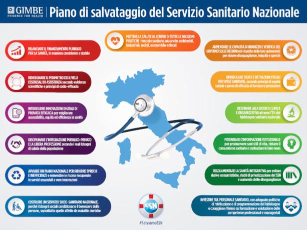 Coronavirus, in Liguria 761 nuovi positivi con 6.476 tamponi